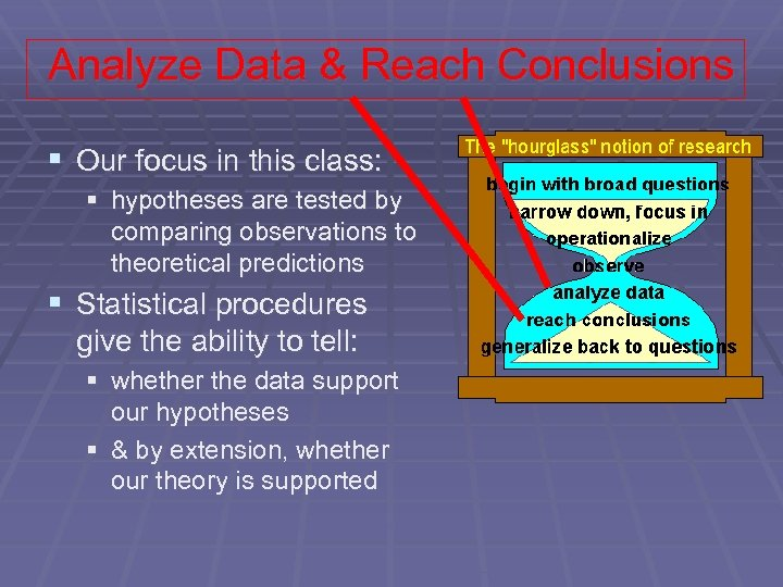 Analyze Data & Reach Conclusions § Our focus in this class: § hypotheses are