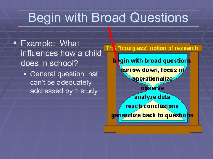 Begin with Broad Questions § Example: What influences how a child does in school?