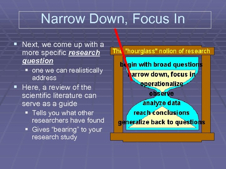 Narrow Down, Focus In § Next, we come up with a more specific research