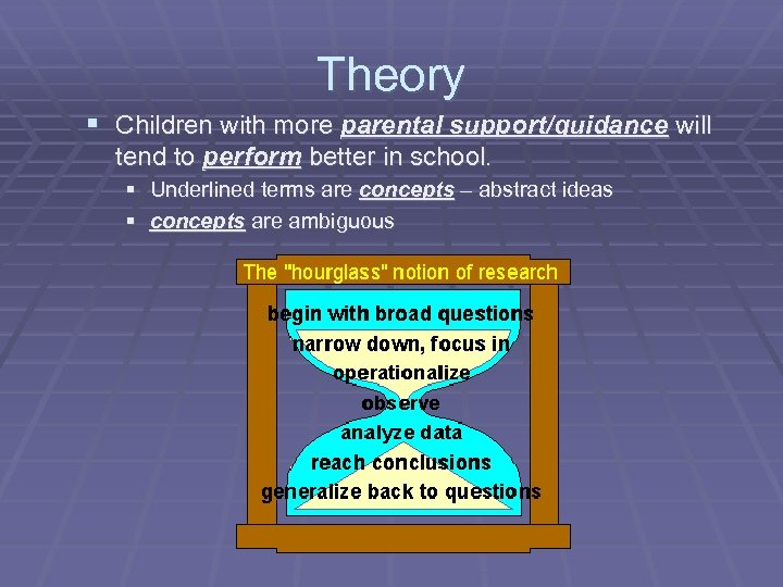 Theory § Children with more parental support/guidance will tend to perform better in school.