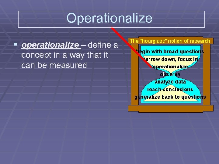 Operationalize § operationalize – define a concept in a way that it can be