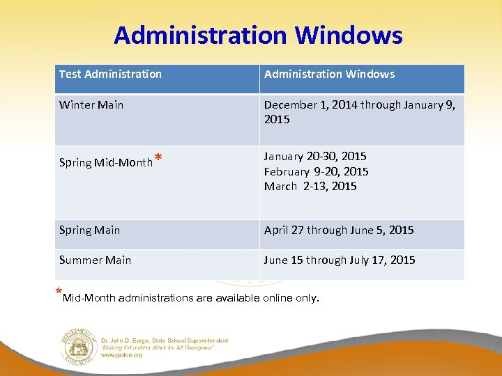 Administration Windows Test Administration Winter Main Administration Windows December 1, 2014 through January 9,