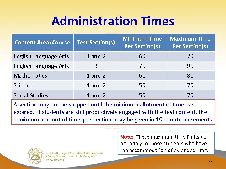 Administration Times Minimum Time Maximum Time Per Section(s) Content Area/Course Test Section(s) English Language