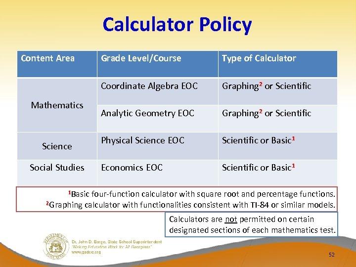 Calculator Policy Content Area Science Social Studies Type of Calculator Coordinate Algebra EOC Mathematics