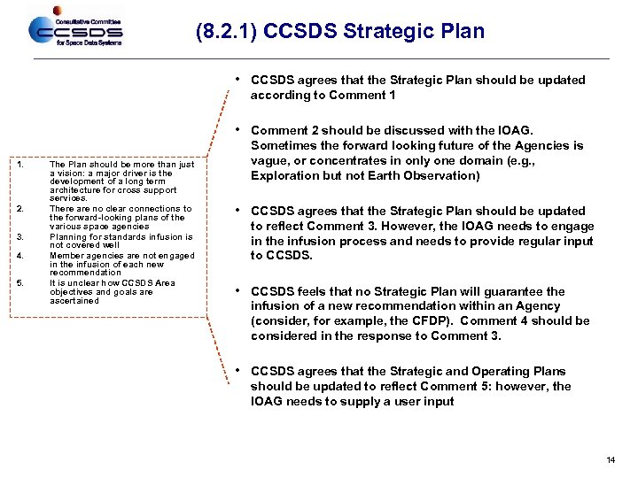 (8. 2. 1) CCSDS Strategic Plan • • 1. 2. 3. 4. 5. The