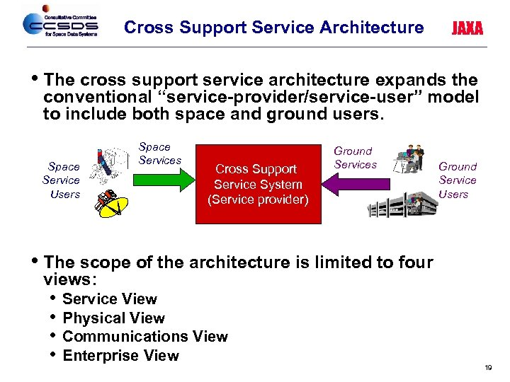 Cross Support Service Architecture JAXA • The cross support service architecture expands the conventional