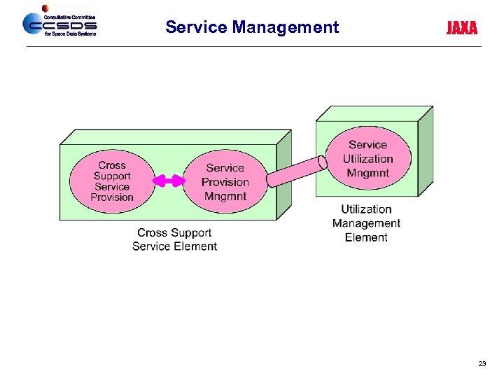 Service Management JAXA 23