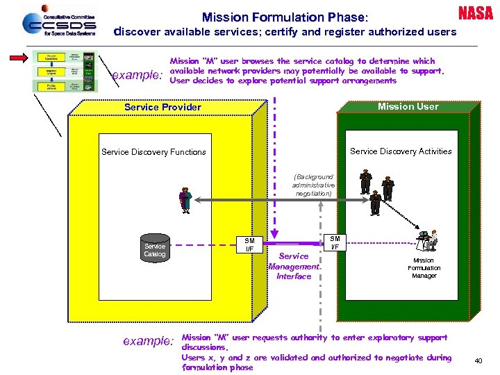NASA Mission Formulation Phase: discover available services; certify and register authorized users example: Mission