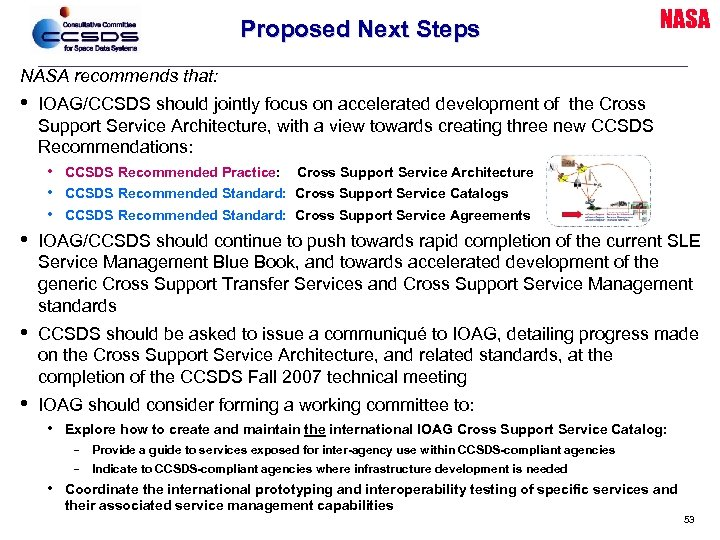 Proposed Next Steps NASA recommends that: • • IOAG/CCSDS should jointly focus on accelerated