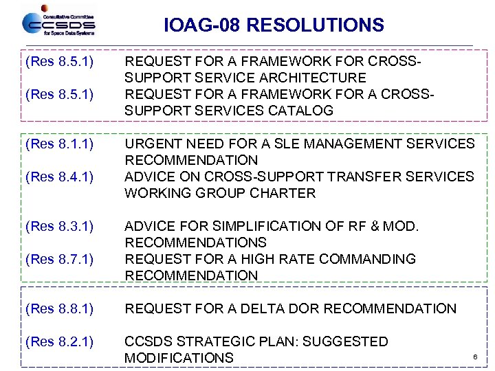 IOAG-08 RESOLUTIONS (Res 8. 5. 1) (Res 8. 1. 1) (Res 8. 4. 1)