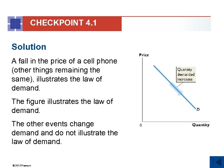 CHECKPOINT 4. 1 Solution A fall in the price of a cell phone (other
