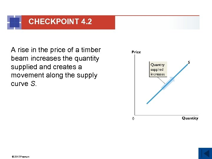 CHECKPOINT 4. 2 A rise in the price of a timber beam increases the