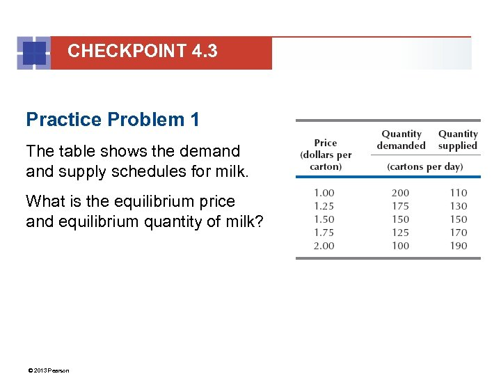 CHECKPOINT 4. 3 Practice Problem 1 The table shows the demand supply schedules for