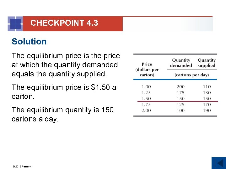 CHECKPOINT 4. 3 Solution The equilibrium price is the price at which the quantity