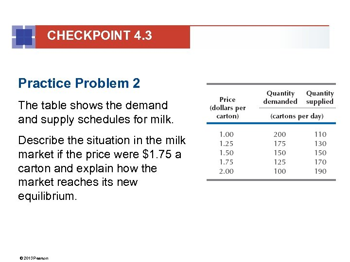 CHECKPOINT 4. 3 Practice Problem 2 The table shows the demand supply schedules for