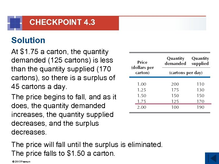 CHECKPOINT 4. 3 Solution At $1. 75 a carton, the quantity demanded (125 cartons)