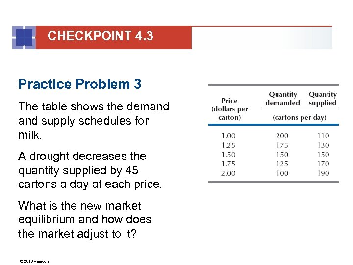 CHECKPOINT 4. 3 Practice Problem 3 The table shows the demand supply schedules for
