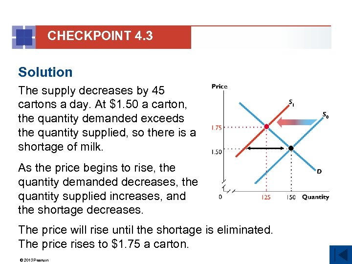 CHECKPOINT 4. 3 Solution The supply decreases by 45 cartons a day. At $1.