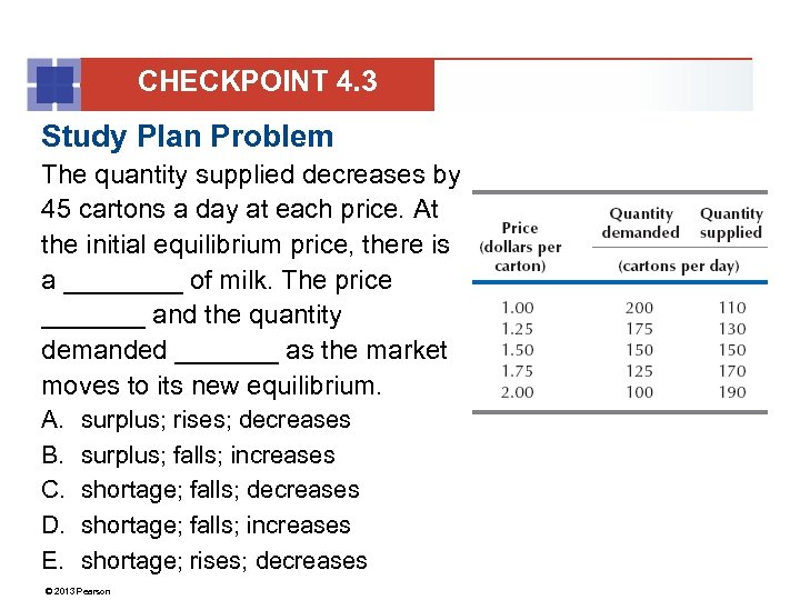 CHECKPOINT 4. 3 Study Plan Problem The quantity supplied decreases by 45 cartons a