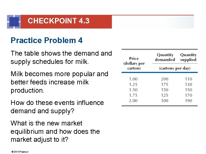 CHECKPOINT 4. 3 Practice Problem 4 The table shows the demand supply schedules for