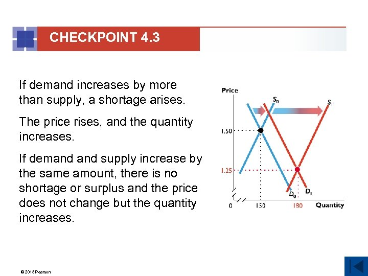 CHECKPOINT 4. 3 If demand increases by more than supply, a shortage arises. The