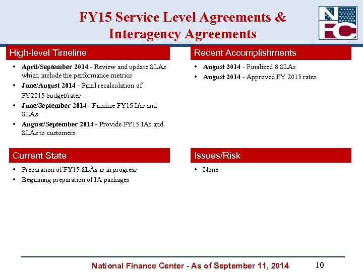 FY 15 Service Level Agreements & Interagency Agreements High-level Timeline Recent Accomplishments • April/September