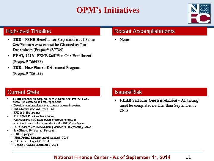 OPM's Initiatives High-level Timeline Recent Accomplishments • TBD - FEHB Benefits for Step-children of