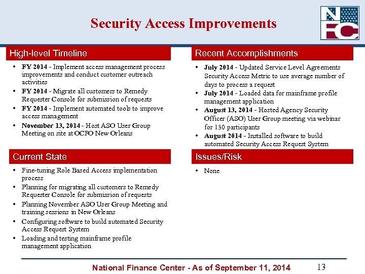 Security Access Improvements High-level Timeline Recent Accomplishments • FY 2014 - Implement access management