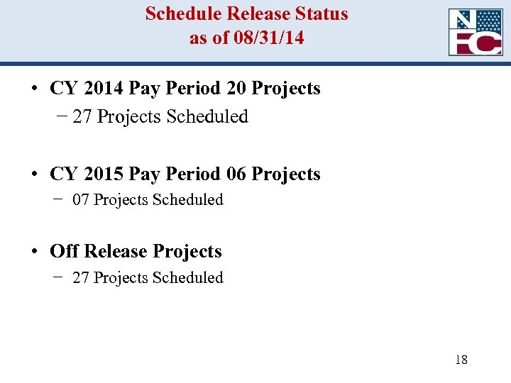 Schedule Release Status as of 08/31/14 • CY 2014 Pay Period 20 Projects −
