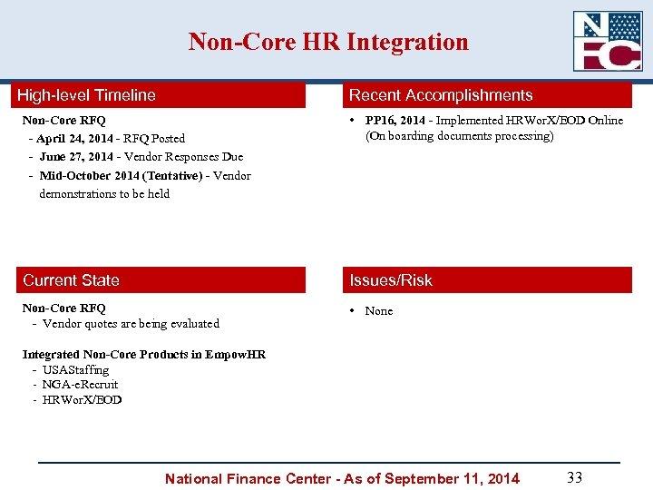 Non-Core HR Integration High-level Timeline Recent Accomplishments Non-Core RFQ - April 24, 2014 -