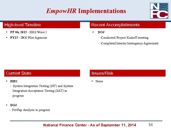 Empow. HR Implementations High-level Timeline Recent Accomplishments • PP 06, 2015 - HHS Wave