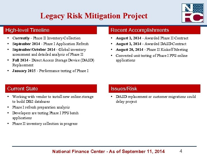 Legacy Risk Mitigation Project High-level Timeline Recent Accomplishments • Currently - Phase II Inventory