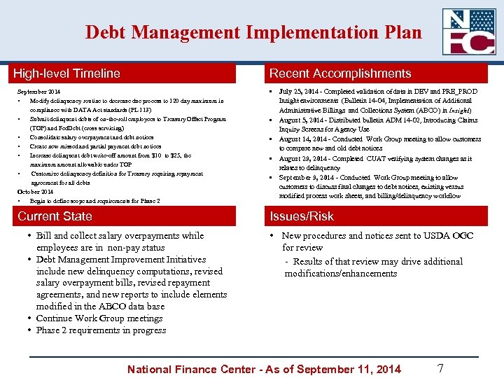 Debt Management Implementation Plan High-level Timeline Recent Accomplishments September 2014 • Modify delinquency routine