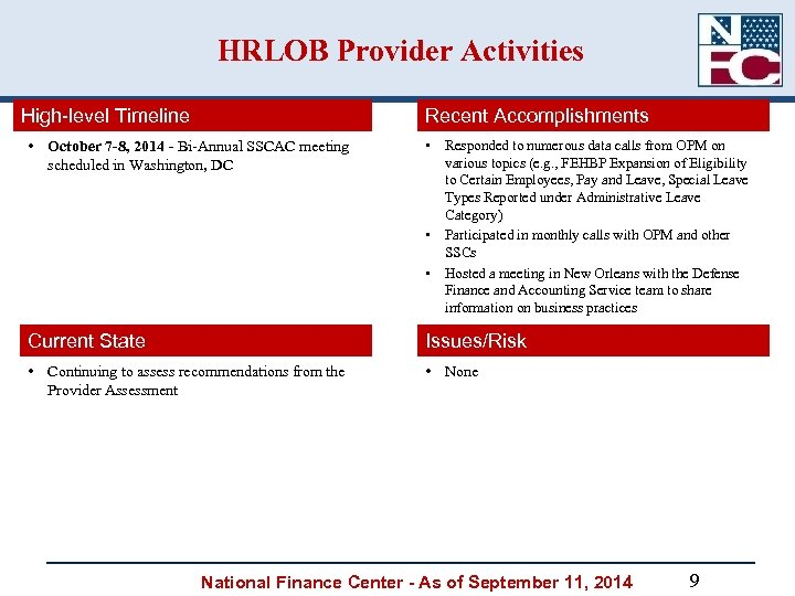 HRLOB Provider Activities High-level Timeline Recent Accomplishments • October 7 -8, 2014 - Bi-Annual