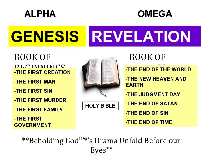 ALPHA OMEGA GENESIS REVELATION BOOK OF BEGINNINGS -THE FIRST CREATION BOOK OF ENDINGS -THE