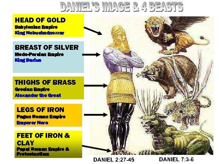 HEAD OF GOLD Babylonian Empire King Nebuchadnezzar BREAST OF SILVER Medo-Persian Empire King Darius