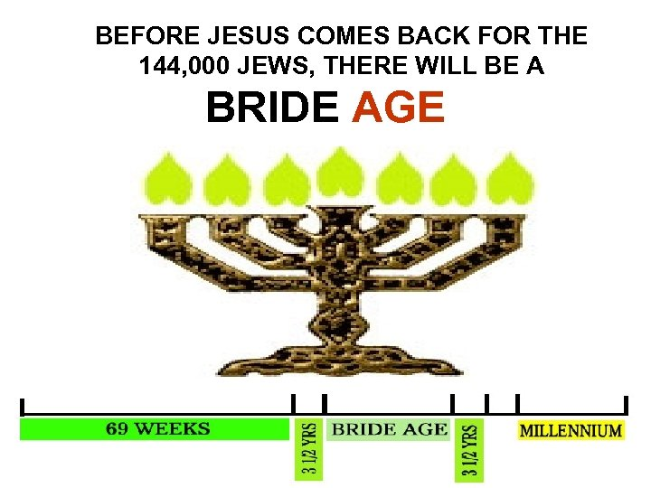 BEFORE JESUS COMES BACK FOR THE 144, 000 JEWS, THERE WILL BE A BRIDE