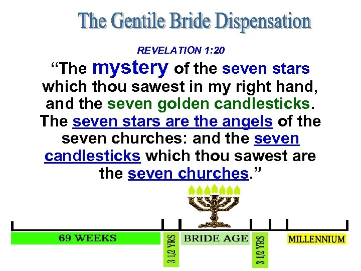 """REVELATION 1: 20 """"The mystery of the seven stars which thou sawest in my"""