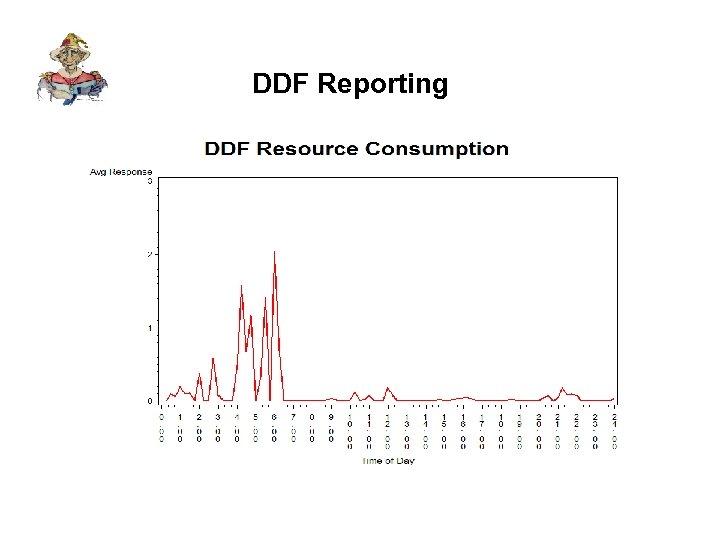 DDF Reporting