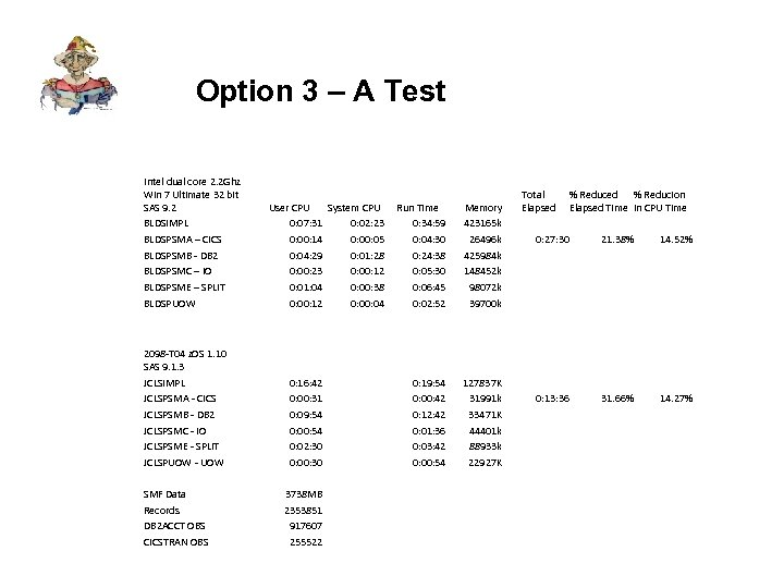 Option 3 – A Test Intel dual core 2. 2 Ghz Win 7 Ultimate