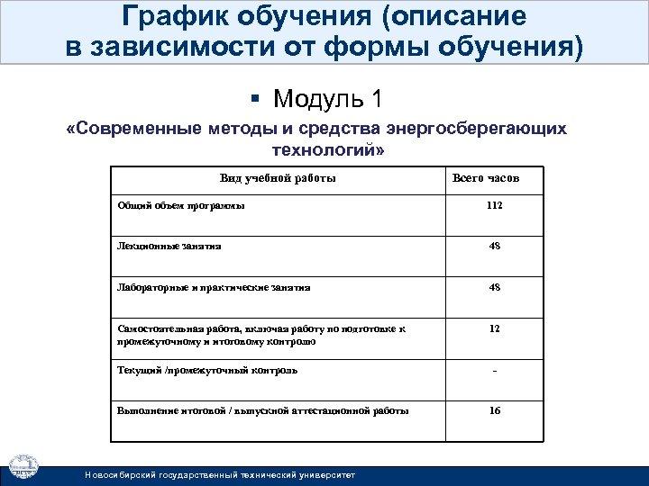 График обучения (описание в зависимости от формы обучения) § Модуль 1 «Современные методы и