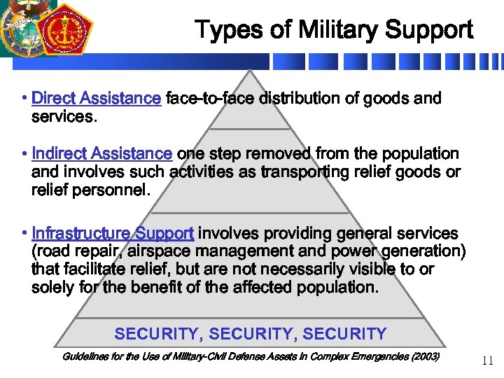 Types of Military Support • Direct Assistance face-to-face distribution of goods and services. •