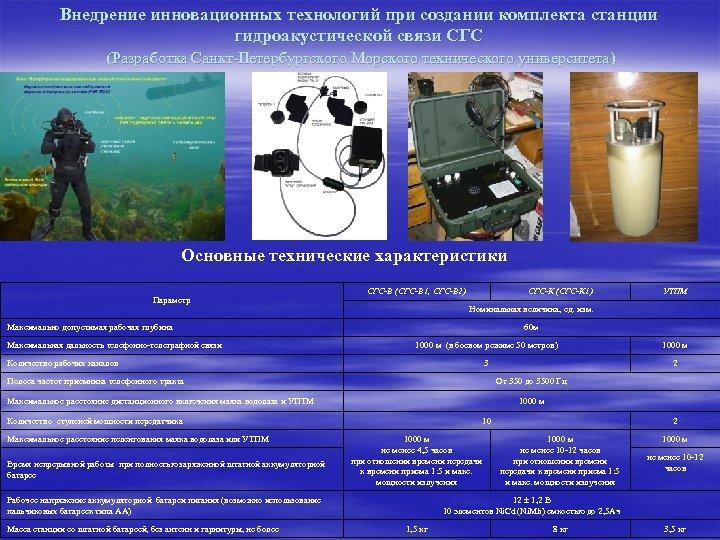 Внедрение инновационных технологий при создании комплекта станции гидроакустической связи СГС (Разработка Санкт-Петербургского Морского технического