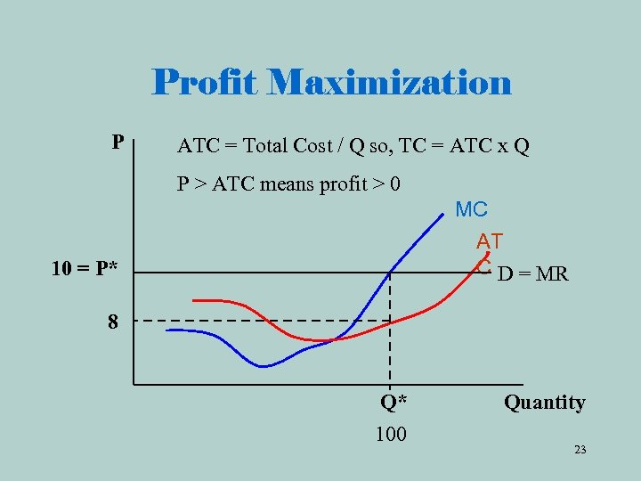 Profit Maximization P ATC = Total Cost / Q so, TC = ATC x