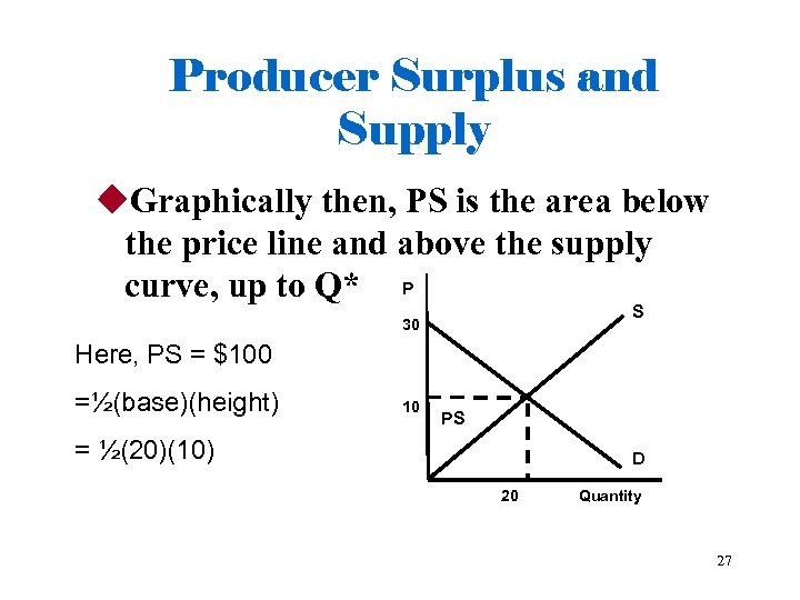 Producer Surplus and Supply u. Graphically then, PS is the area below the price