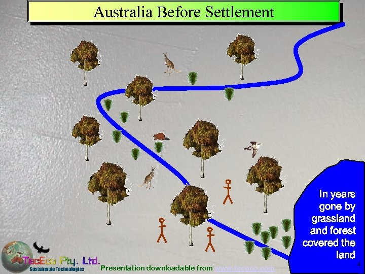 Australia Before Settlement In years gone by grassland forest covered the land Presentation downloadable