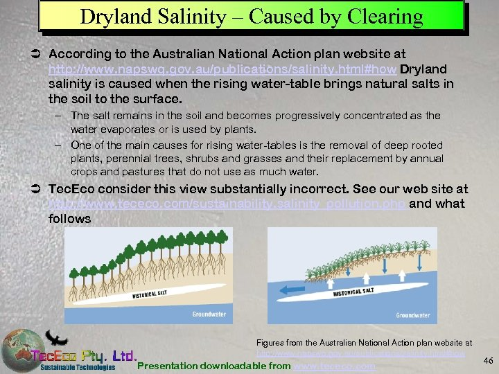 Dryland Salinity – Caused by Clearing Ü According to the Australian National Action plan