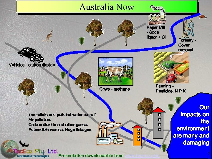 Australia Now Paper Mill - Soda liquor + Cl Forestry Cover removal Vehicles -