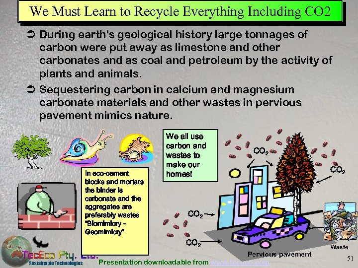 We Must Learn to Recycle Everything Including CO 2 Ü During earth's geological history