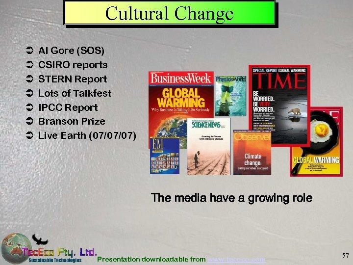 Cultural Change Ü Ü Ü Ü Al Gore (SOS) CSIRO reports STERN Report Lots